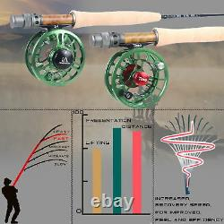 Maxcatch Nano Nymph Fly Fishing Rod 2/3/4WT 10ft IM12 Toray Carbon Fast Action
